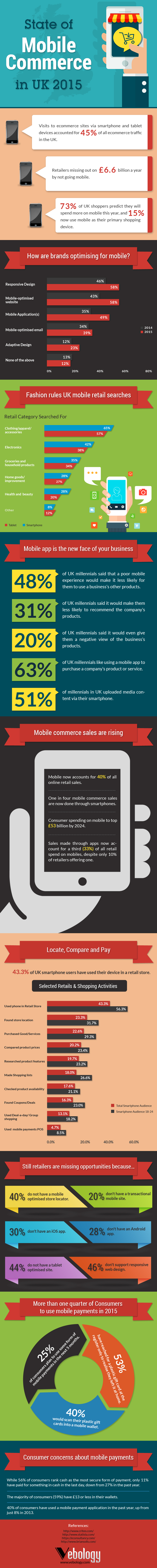 challenges of mobile commerce essay Mobile commerce - opportunities and challenges what are the main challenges and opportunities of mobile commerce that need to be overcome for mobile sales growth worldwide, b2c ecommerce sales are growing steadily and set to top the $15 trillion mark this year, and increasingly significant contributors to this enormous sum are mobile devices.